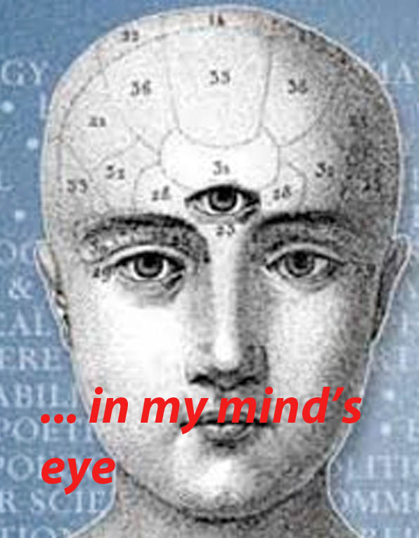 cb662ab3a6a3c Shakespeare, Sixth Sense, Perception and the Mind's EyeYour Daily ...